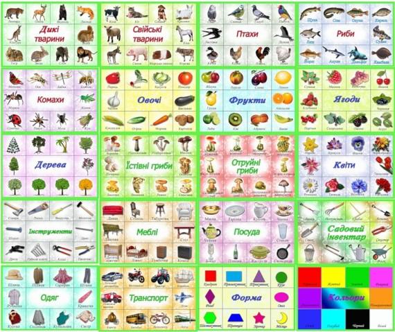 Пізнавальні таблиці для дітей